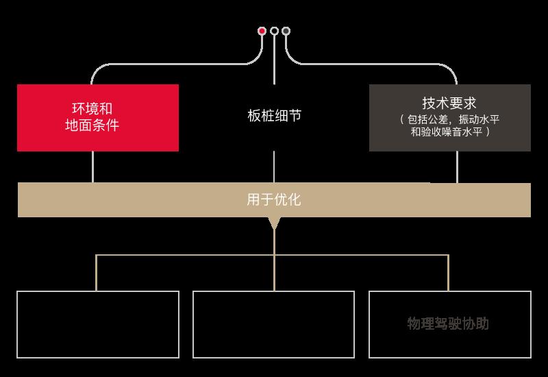 chart_oriental-cn